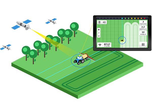 Создание маршрута для сельхоз техники